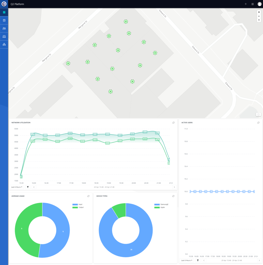 Q2 Software Platform - Wi-Fi Management Dashboard